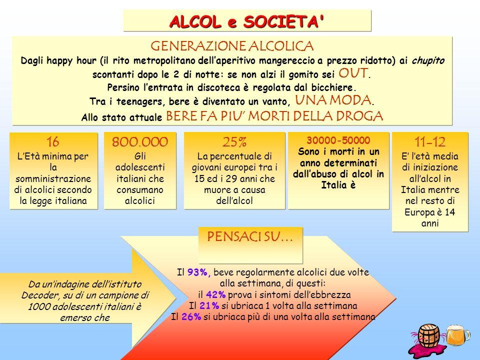 ALCOL e SOCIETA GENERAZIONE ALCOLICA 16 800.000 25% 11-12 PENSACI SU…