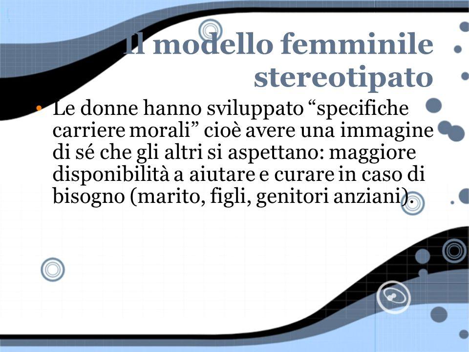 Il modello femminile stereotipato