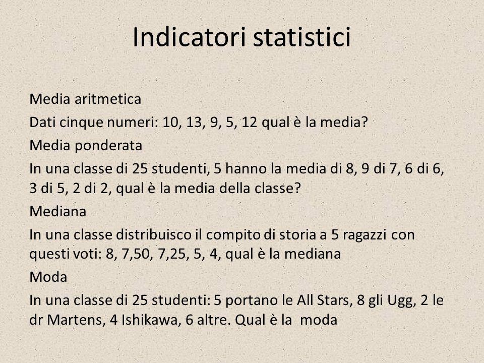 Indicatori statistici