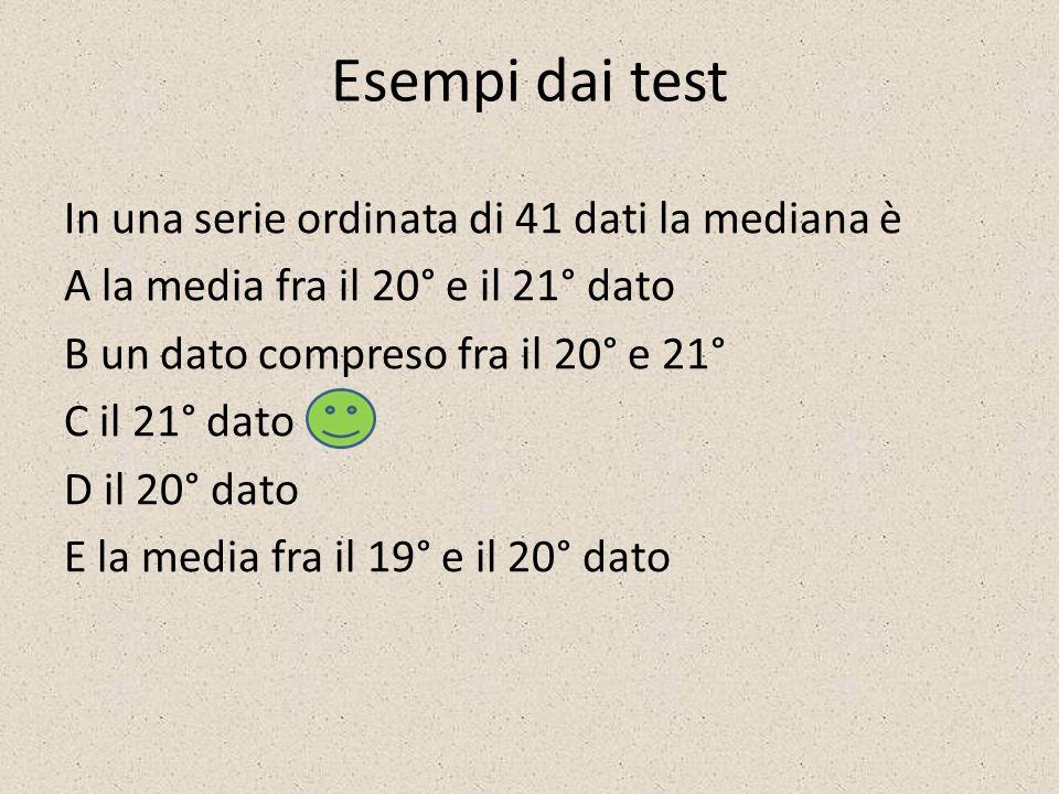 Esempi dai test