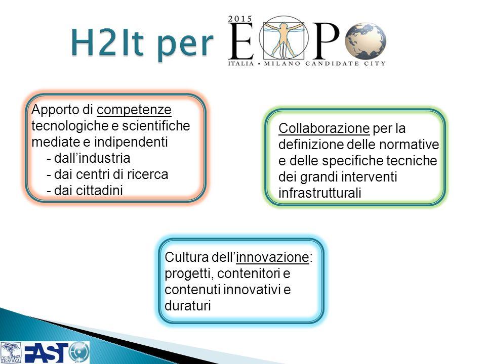 H2It per Apporto di competenze tecnologiche e scientifiche mediate e indipendenti. - dall'industria.