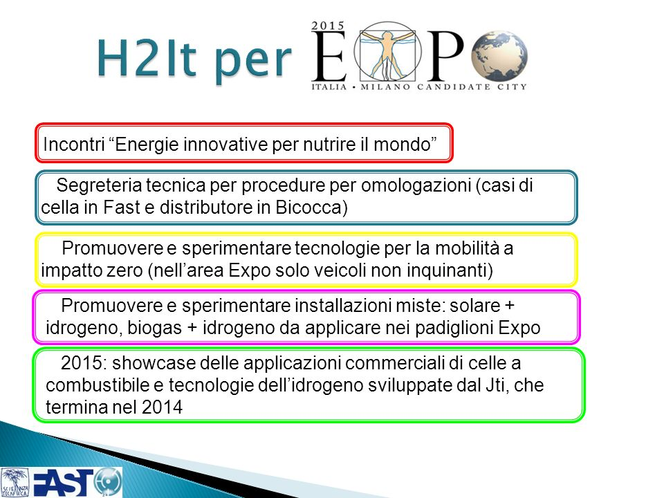 H2It per Incontri Energie innovative per nutrire il mondo