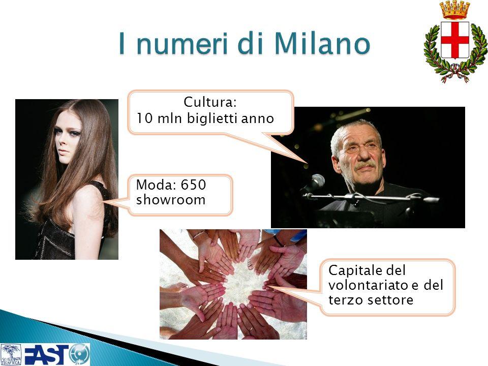 I numeri di Milano Cultura: 10 mln biglietti anno Moda: 650 showroom