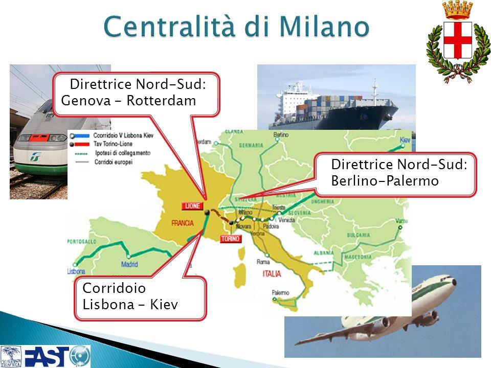 Centralità di Milano Direttrice Nord-Sud: Genova - Rotterdam