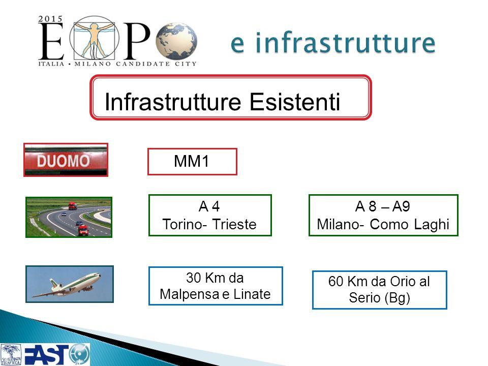e infrastrutture Infrastrutture Esistenti MM1 A 4 Torino- Trieste
