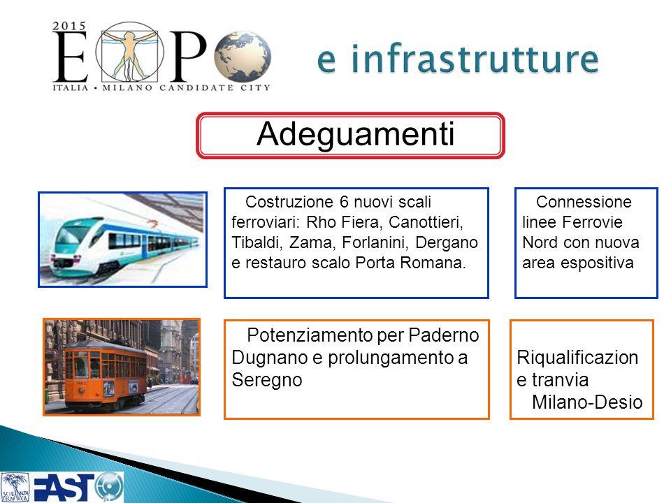 e infrastrutture Adeguamenti