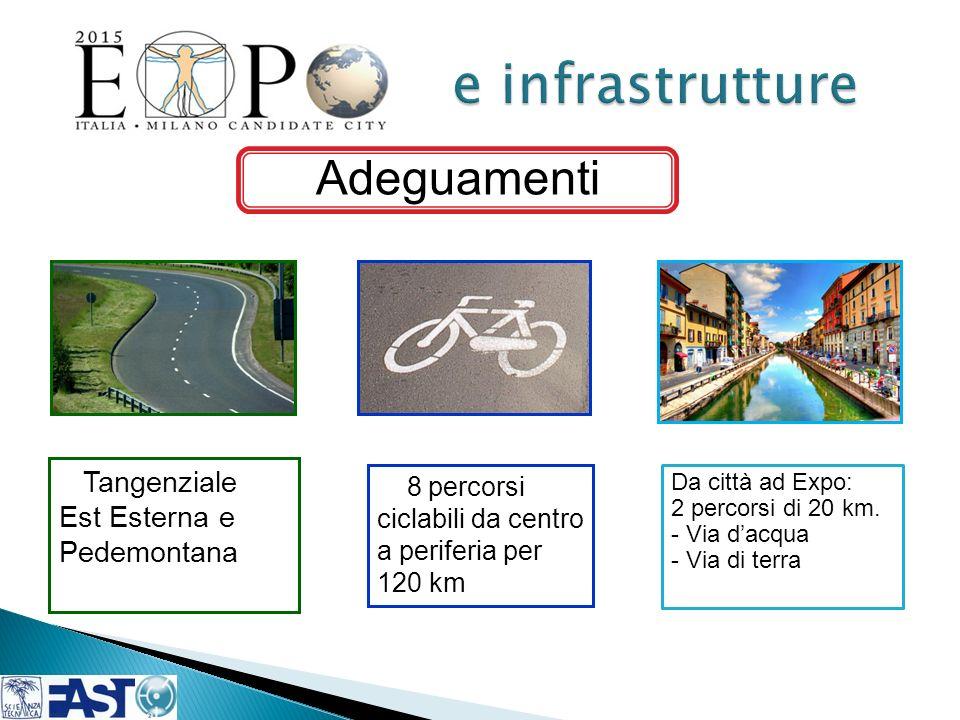 e infrastrutture Adeguamenti Tangenziale Est Esterna e Pedemontana