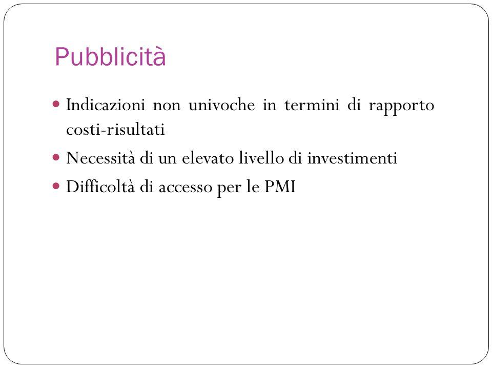 Pubblicità Indicazioni non univoche in termini di rapporto costi-risultati. Necessità di un elevato livello di investimenti.