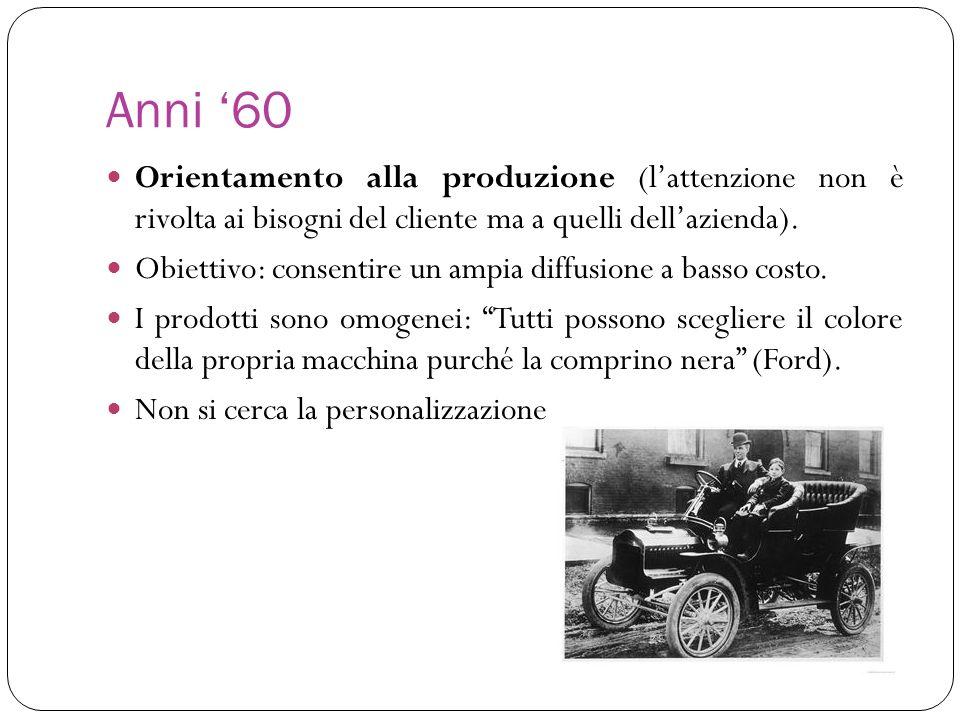 Anni '60 Orientamento alla produzione (l'attenzione non è rivolta ai bisogni del cliente ma a quelli dell'azienda).