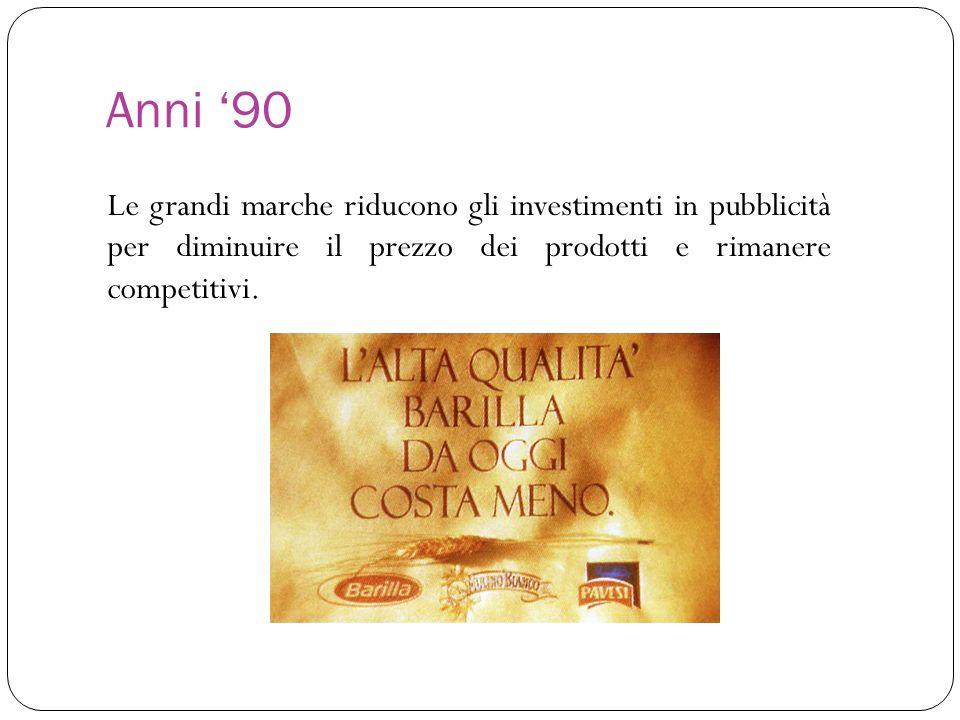 Anni '90 Le grandi marche riducono gli investimenti in pubblicità per diminuire il prezzo dei prodotti e rimanere competitivi.