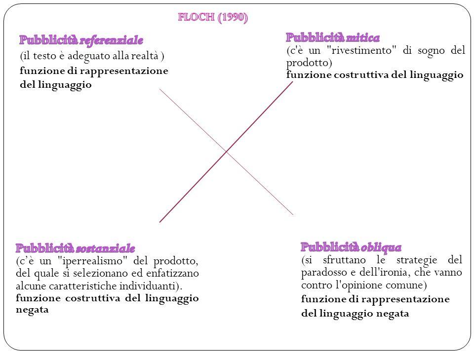 Pubblicità referenziale (il testo è adeguato alla realtà )