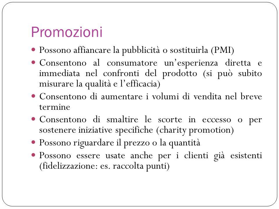 Promozioni Possono affiancare la pubblicità o sostituirla (PMI)