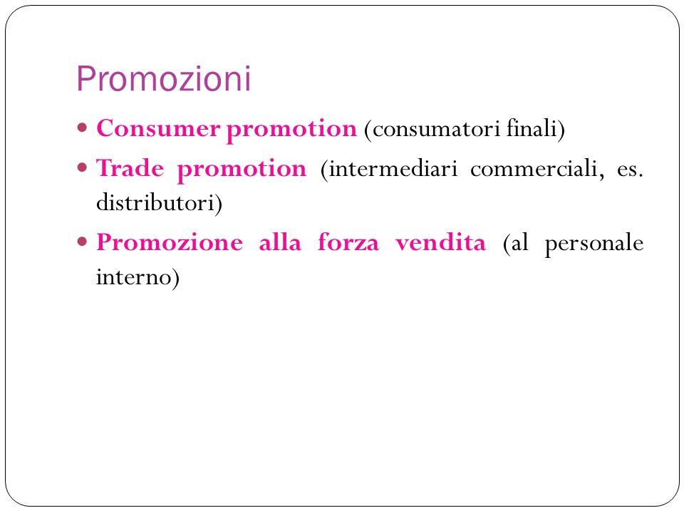 Promozioni Consumer promotion (consumatori finali)
