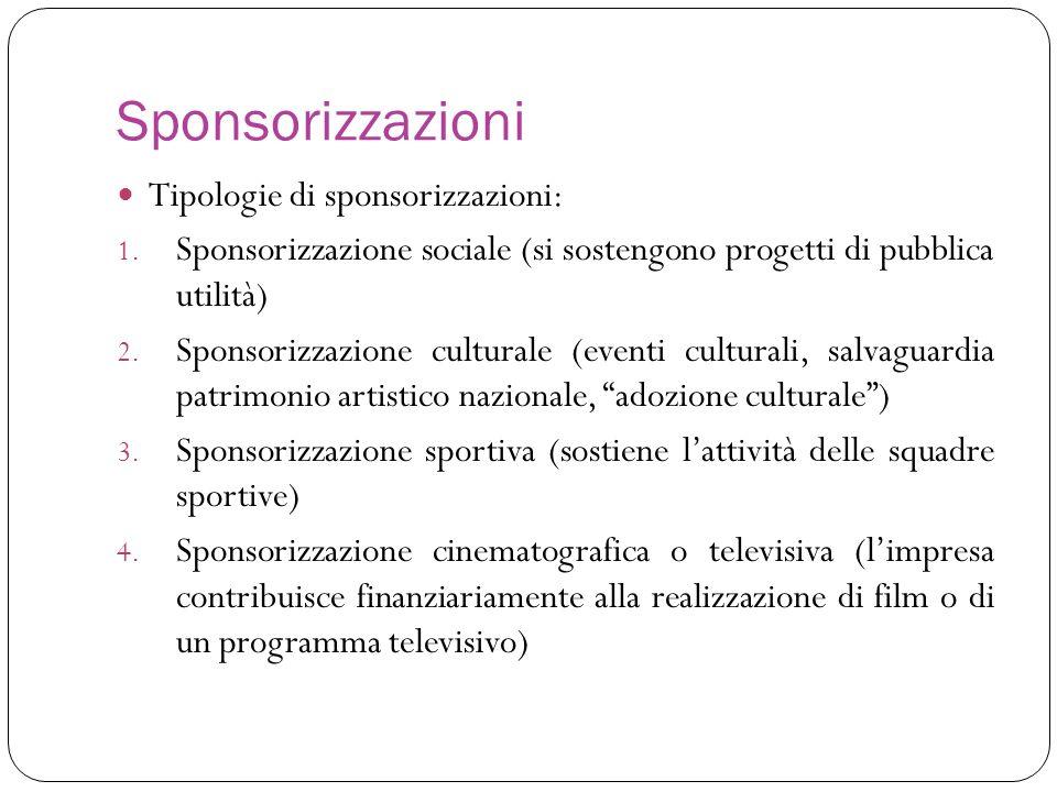 Sponsorizzazioni Tipologie di sponsorizzazioni: