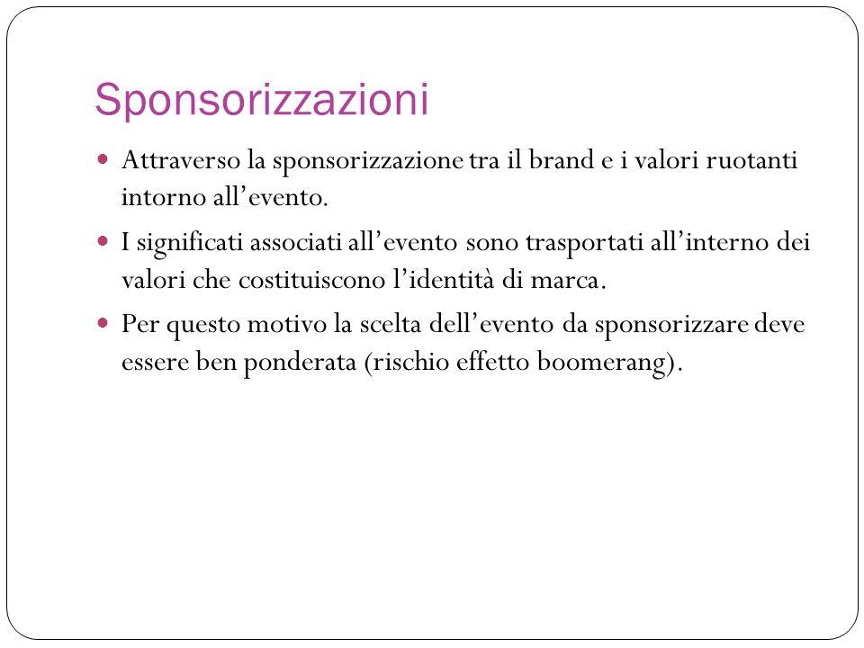 Sponsorizzazioni Attraverso la sponsorizzazione tra il brand e i valori ruotanti intorno all'evento.