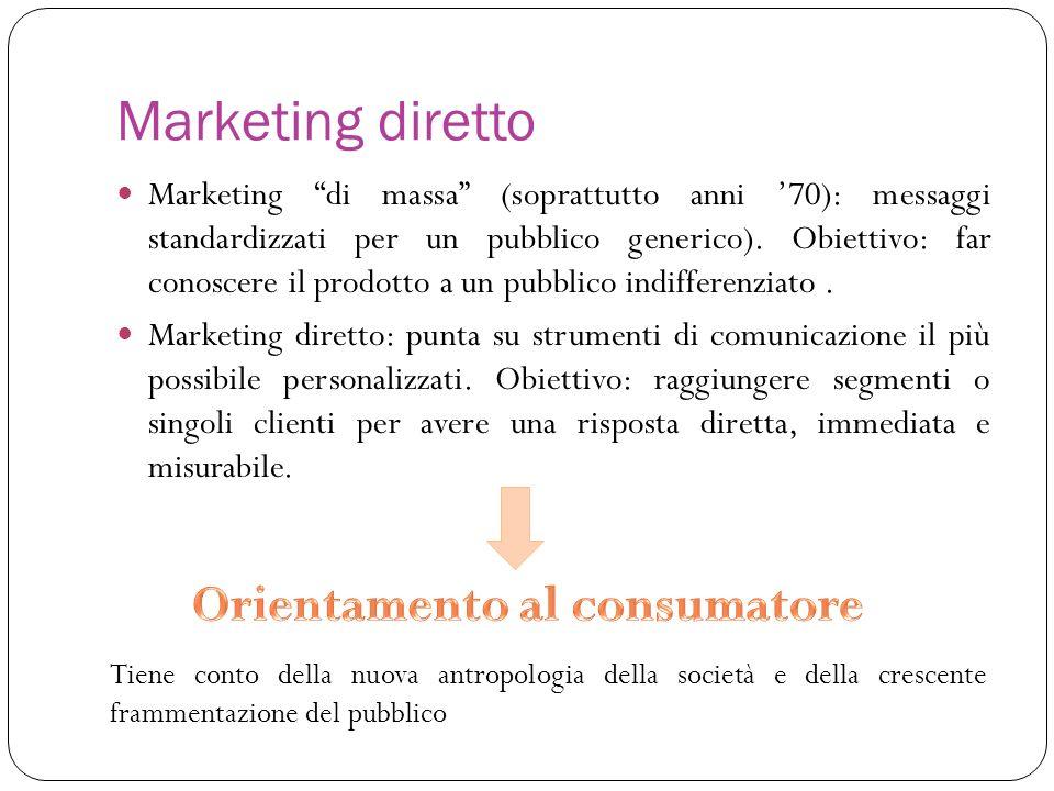 Orientamento al consumatore