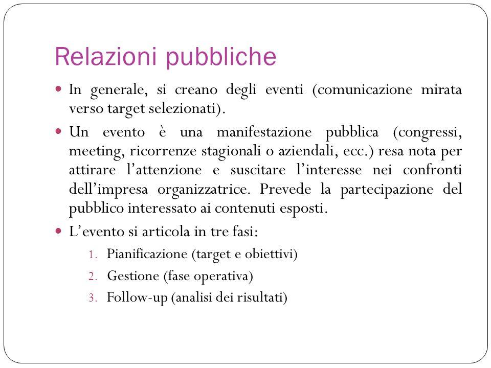 Relazioni pubbliche In generale, si creano degli eventi (comunicazione mirata verso target selezionati).