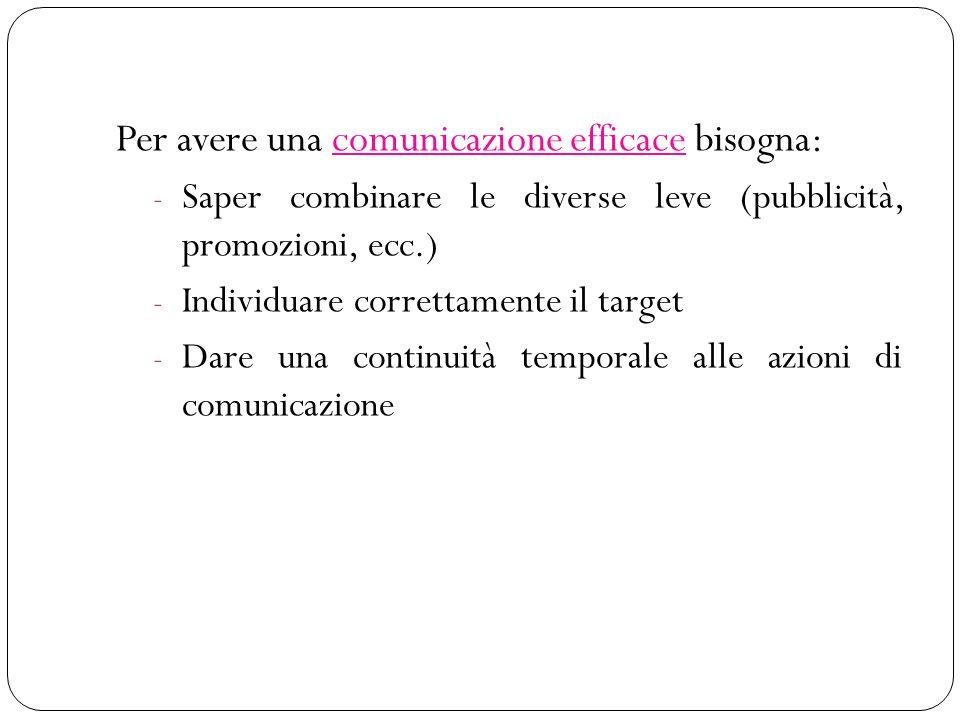Per avere una comunicazione efficace bisogna: