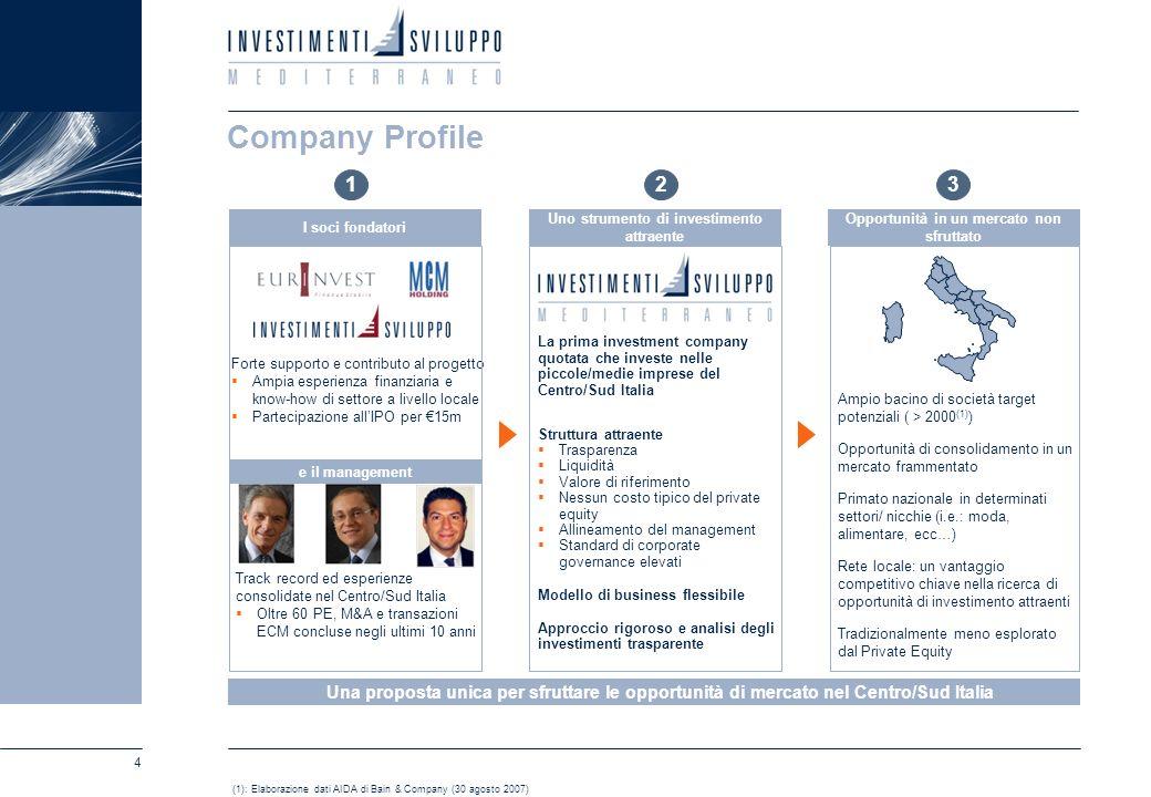 Company Profile1. 2. 3. I soci fondatori. Uno strumento di investimento attraente. Opportunità in un mercato non sfruttato.