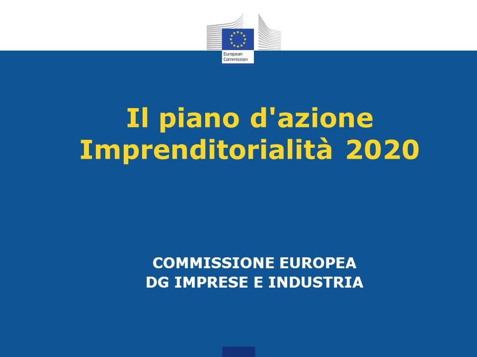 Il piano d azione Imprenditorialità 2020