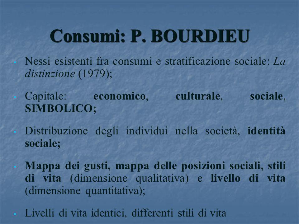 Consumi: P. BOURDIEUNessi esistenti fra consumi e stratificazione sociale: La distinzione (1979);