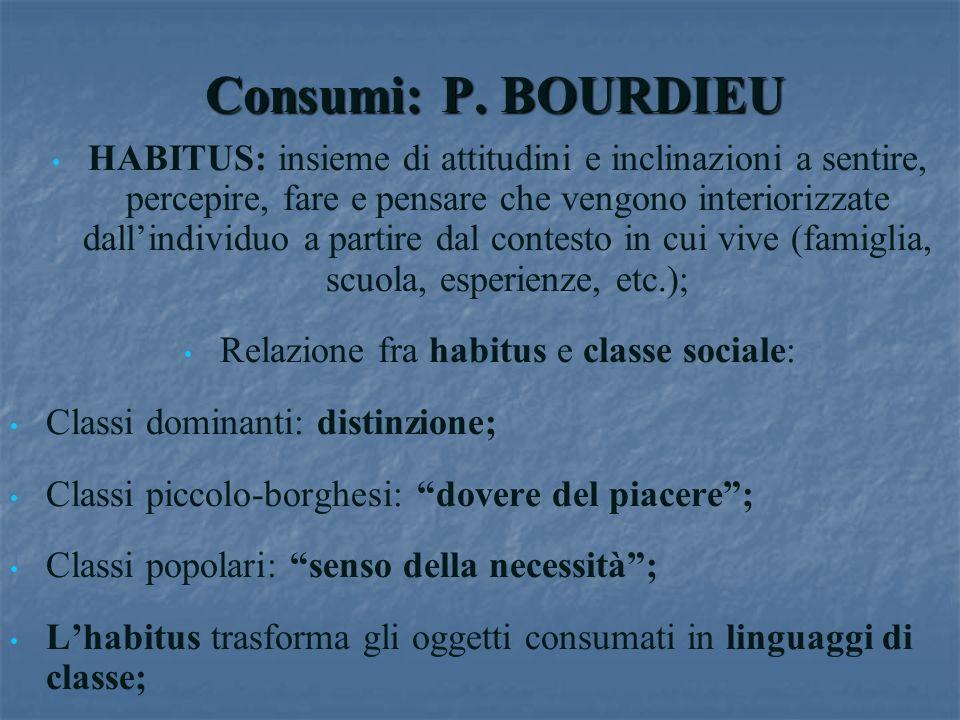Relazione fra habitus e classe sociale: