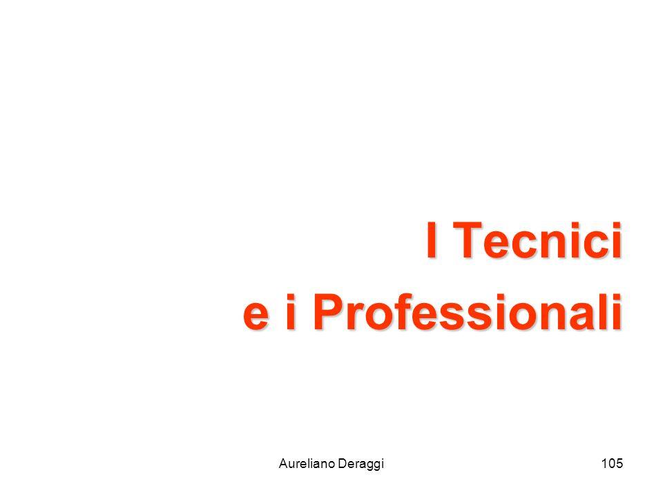 I Tecnici e i Professionali Aureliano Deraggi