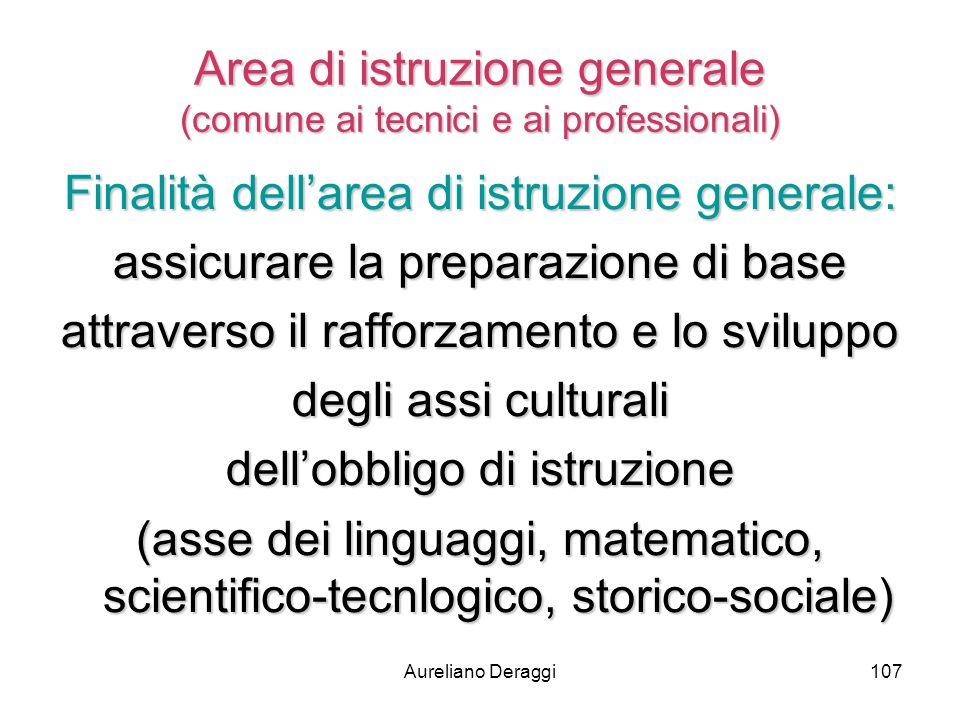 Area di istruzione generale (comune ai tecnici e ai professionali)