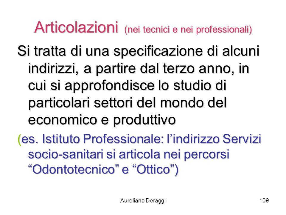 Articolazioni (nei tecnici e nei professionali)
