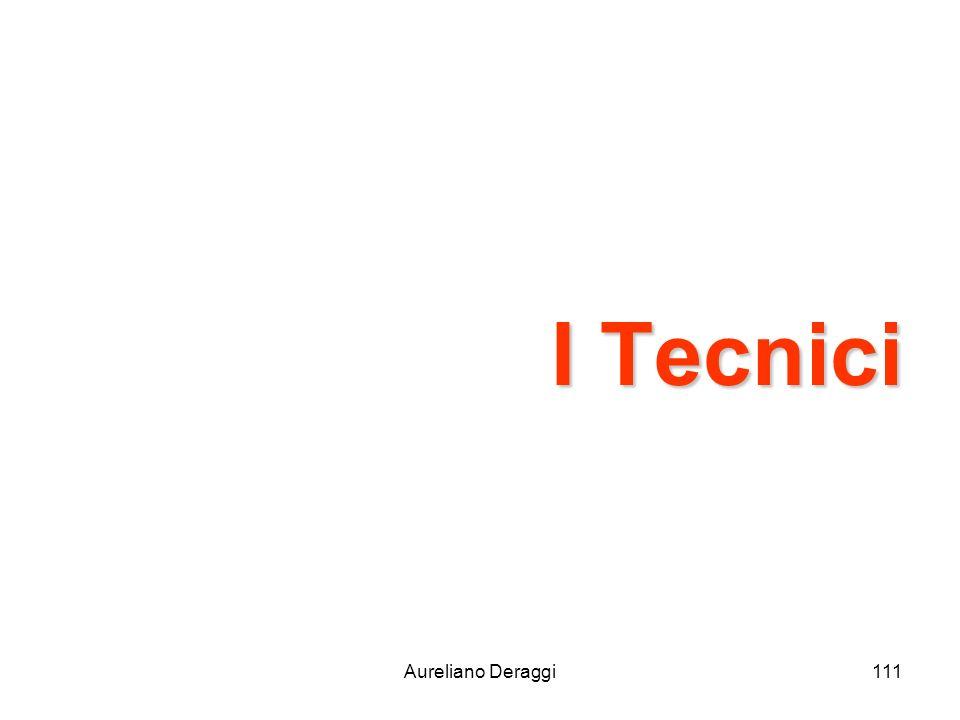 I Tecnici Aureliano Deraggi