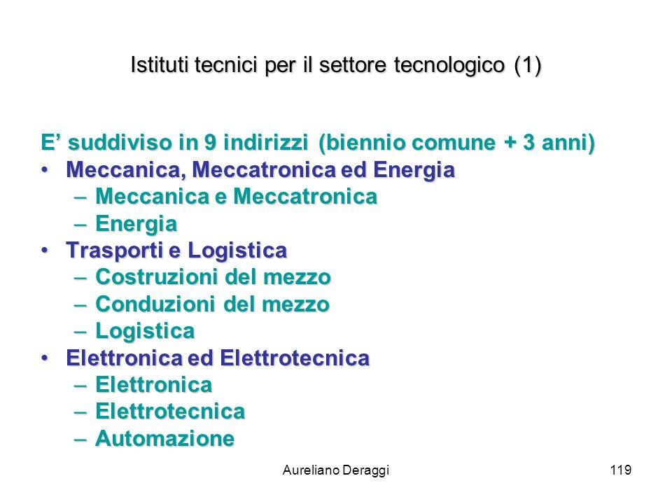 Istituti tecnici per il settore tecnologico (1)