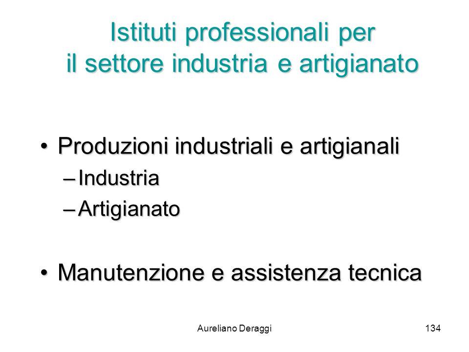 Istituti professionali per il settore industria e artigianato