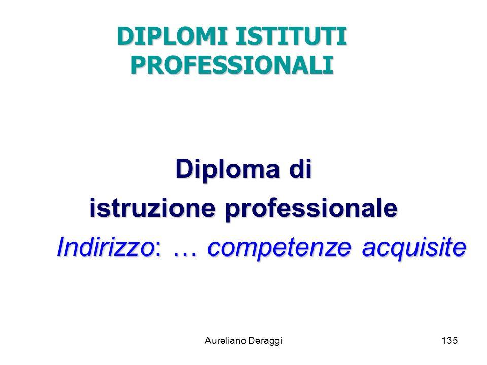 DIPLOMI ISTITUTI PROFESSIONALI
