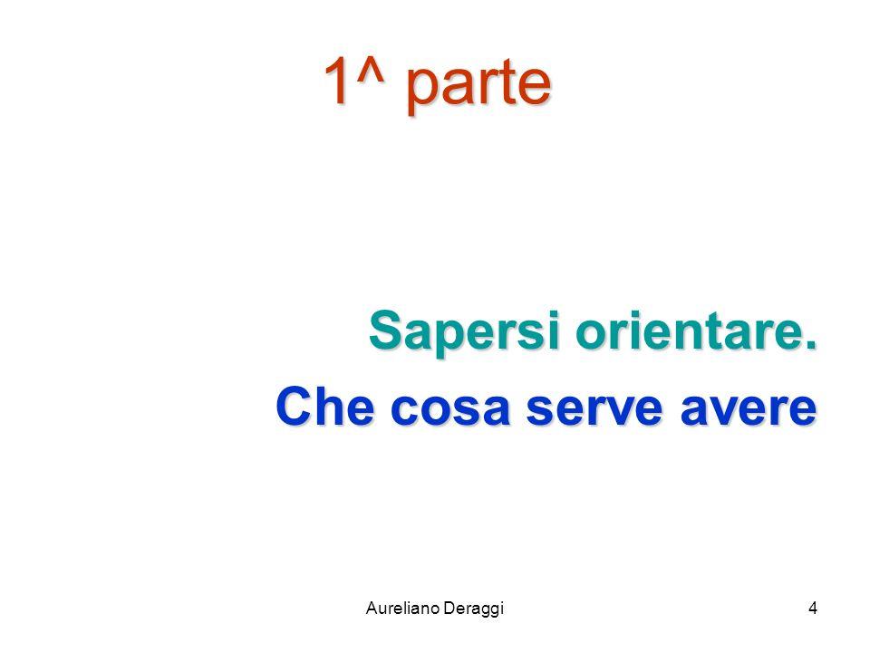 1^ parte Sapersi orientare. Che cosa serve avere Aureliano Deraggi