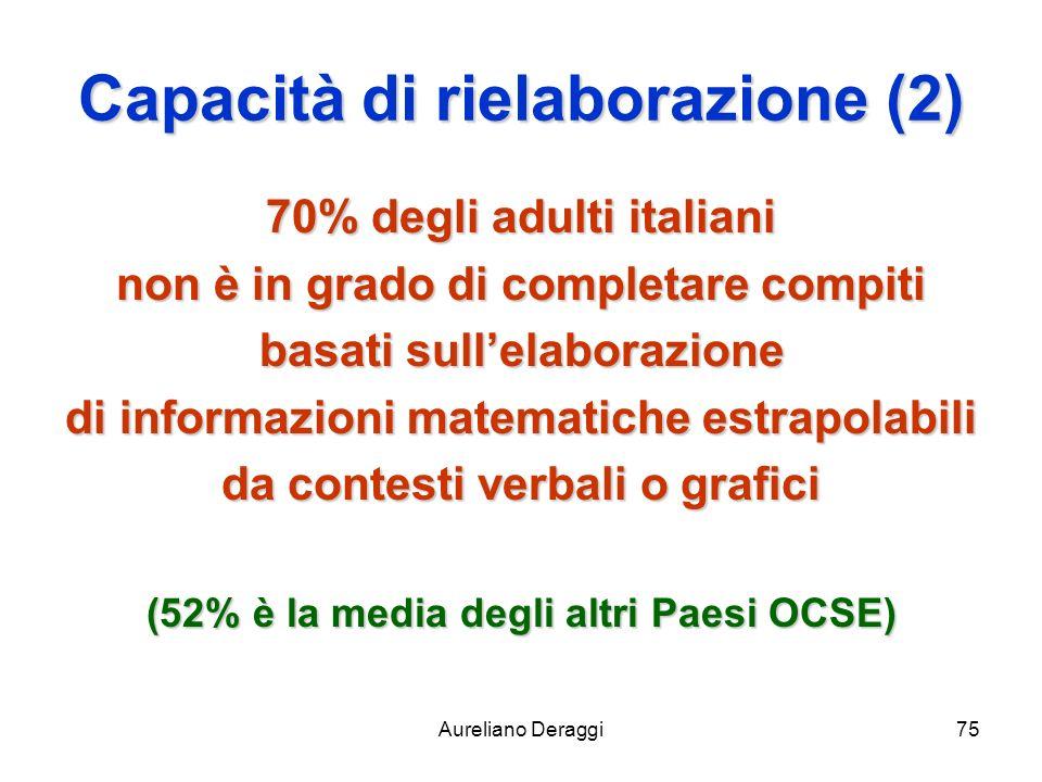 Capacità di rielaborazione (2)