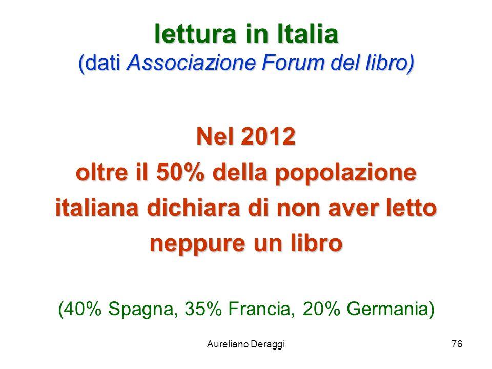 lettura in Italia (dati Associazione Forum del libro)