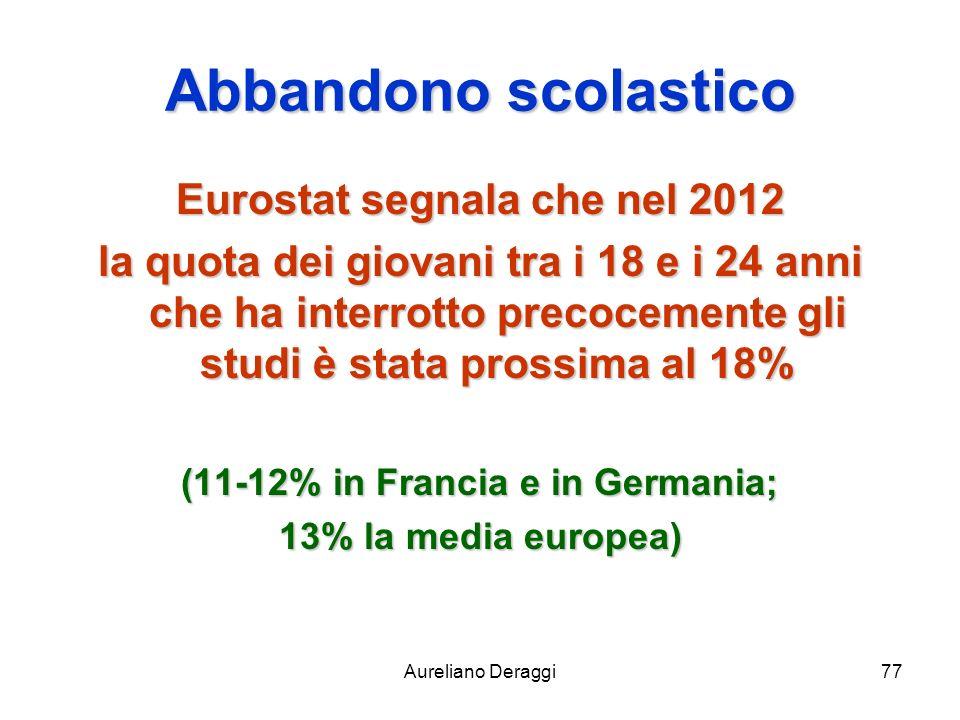 Eurostat segnala che nel 2012 (11-12% in Francia e in Germania;