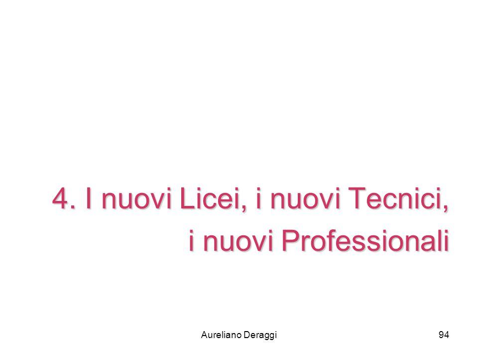 4. I nuovi Licei, i nuovi Tecnici, i nuovi Professionali