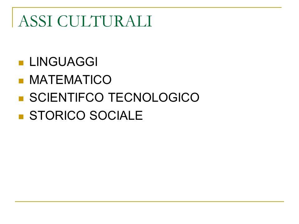 ASSI CULTURALI LINGUAGGI MATEMATICO SCIENTIFCO TECNOLOGICO