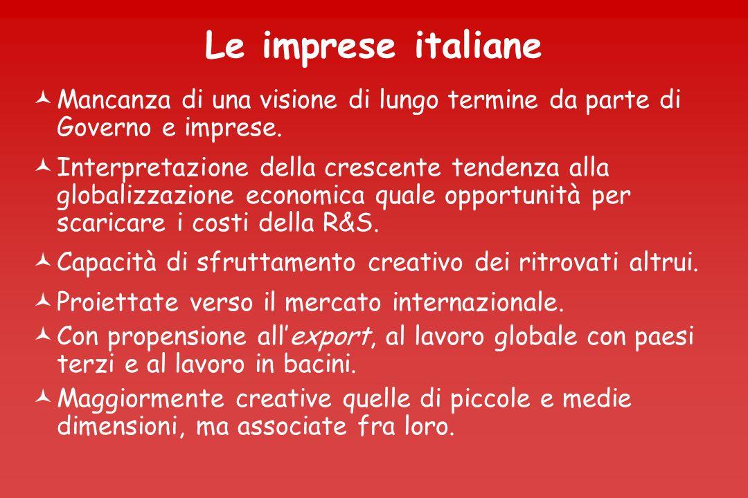 Le imprese italiane Mancanza di una visione di lungo termine da parte di Governo e imprese.