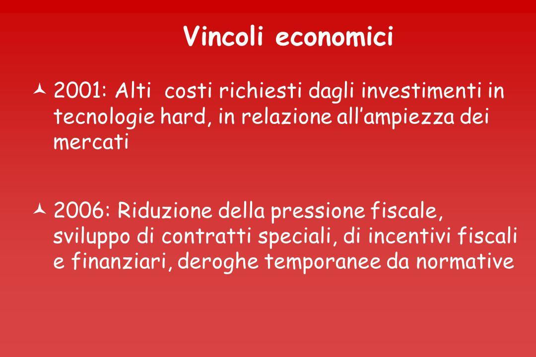 Vincoli economici2001: Alti costi richiesti dagli investimenti in tecnologie hard, in relazione all'ampiezza dei mercati.
