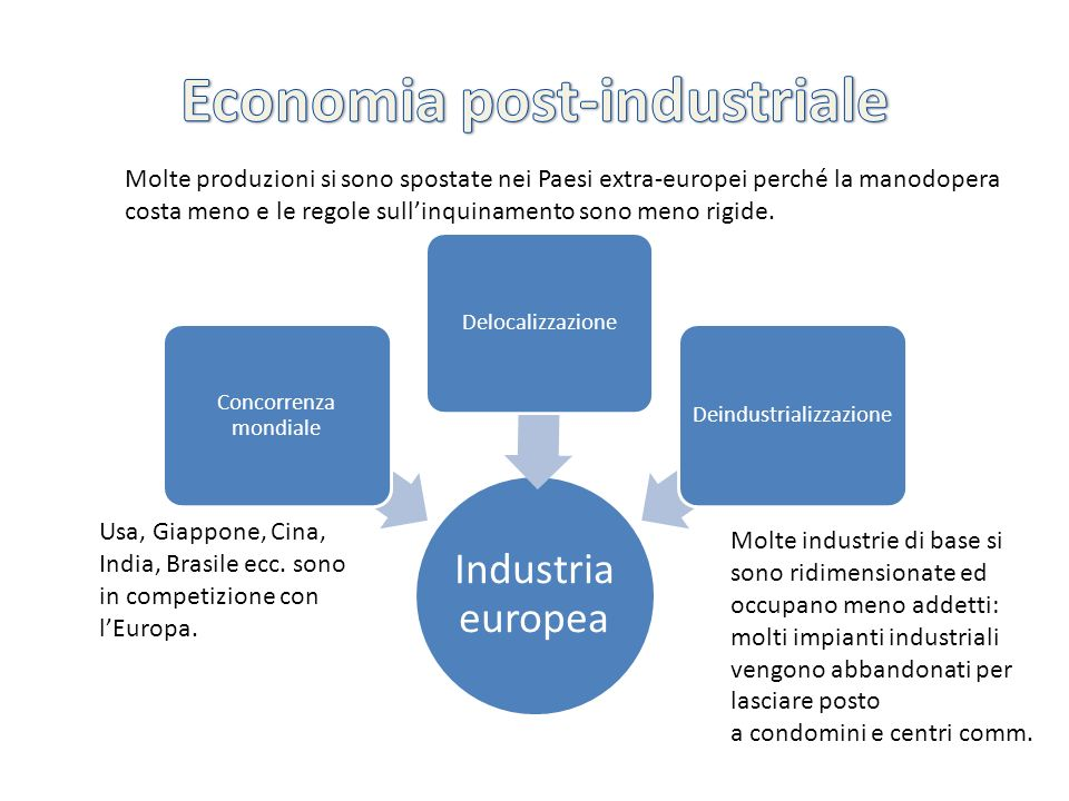 Economia post-industriale