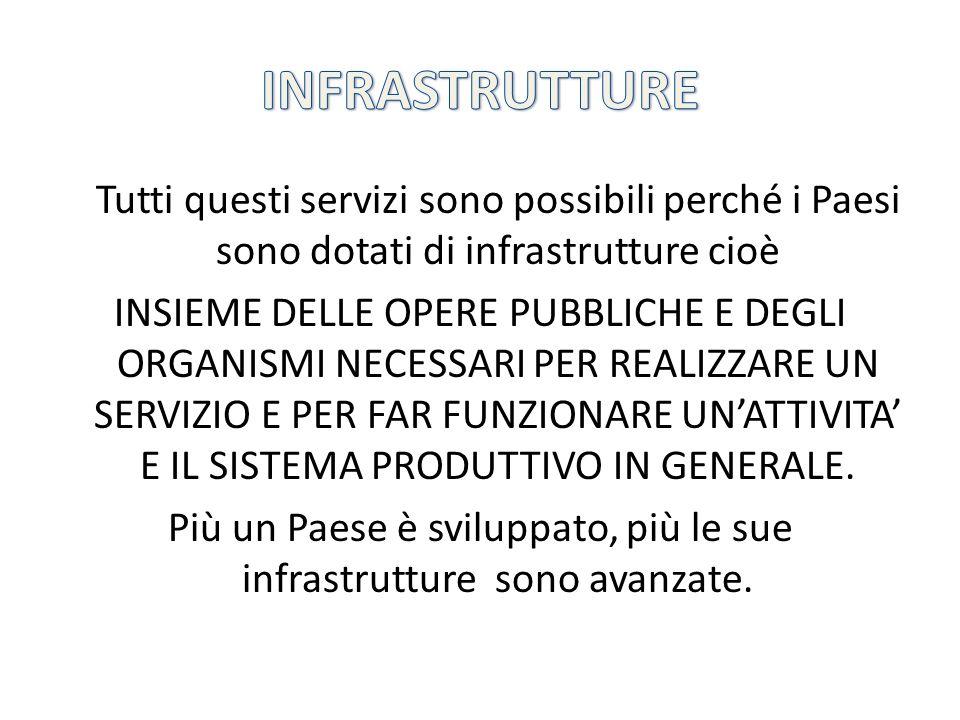 Più un Paese è sviluppato, più le sue infrastrutture sono avanzate.