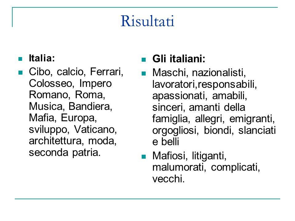 Risultati Gli italiani: