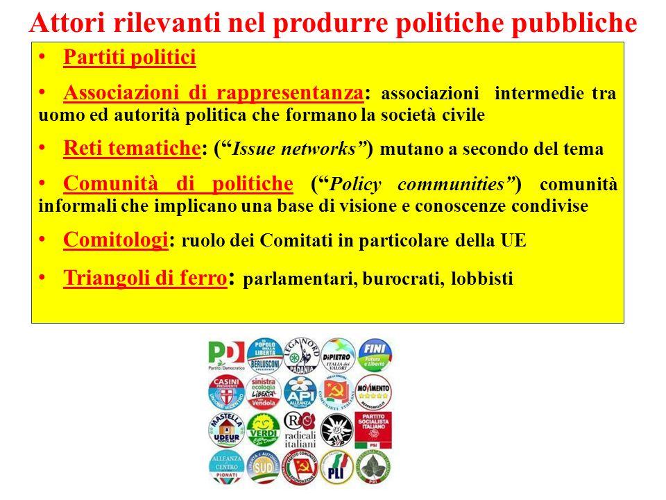 Attori rilevanti nel produrre politiche pubbliche