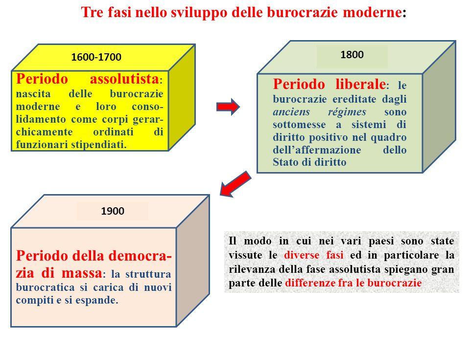 Tre fasi nello sviluppo delle burocrazie moderne: