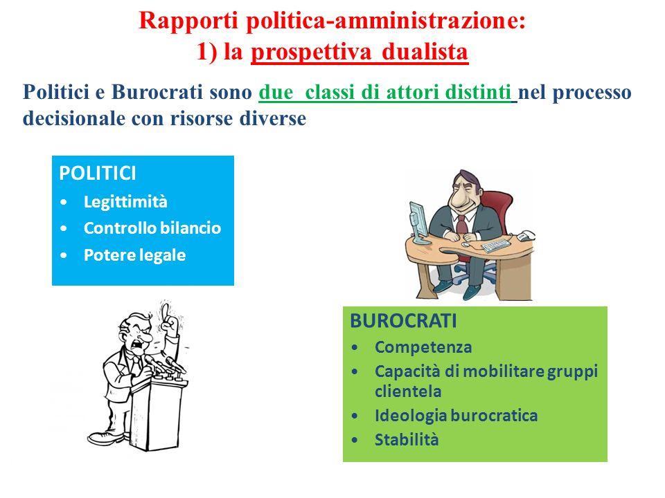 Rapporti politica-amministrazione: 1) la prospettiva dualista