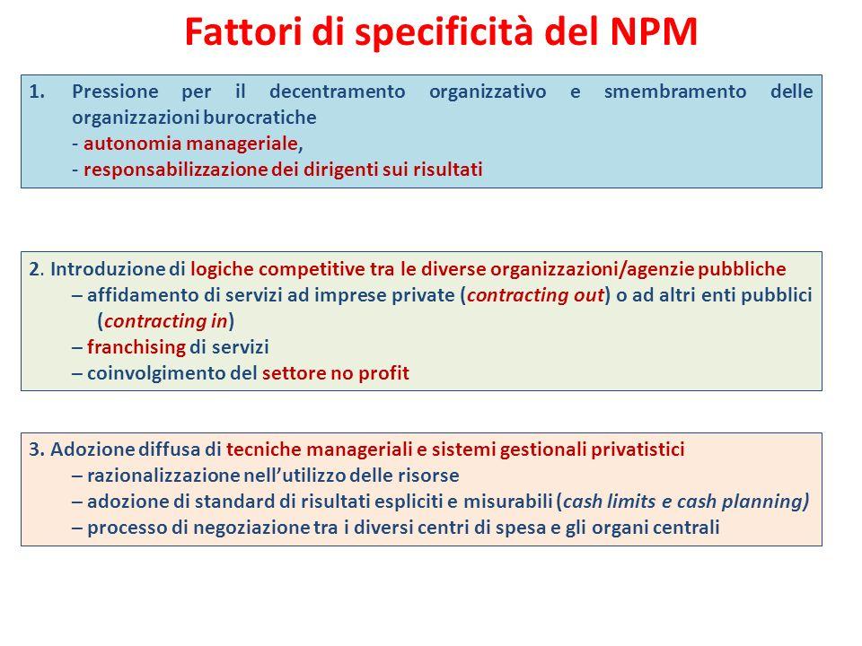 Fattori di specificità del NPM