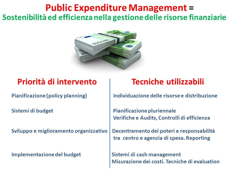 Sostenibilità ed efficienza nella gestione delle risorse finanziarie