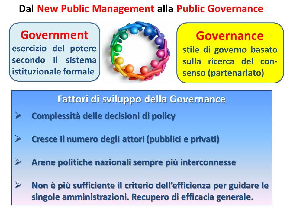 Fattori di sviluppo della Governance